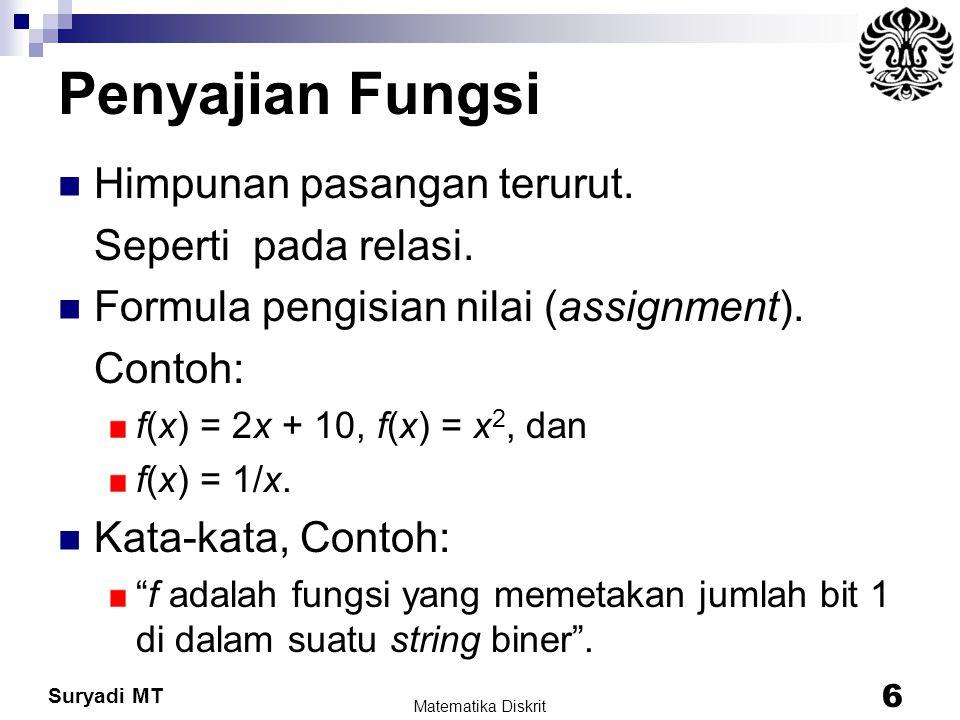 Penyajian Fungsi Himpunan pasangan terurut. Seperti pada relasi. Formula pengisian nilai (assignment). Contoh: f(x) = 2x + 10, f(x) = x 2, dan f(x) =