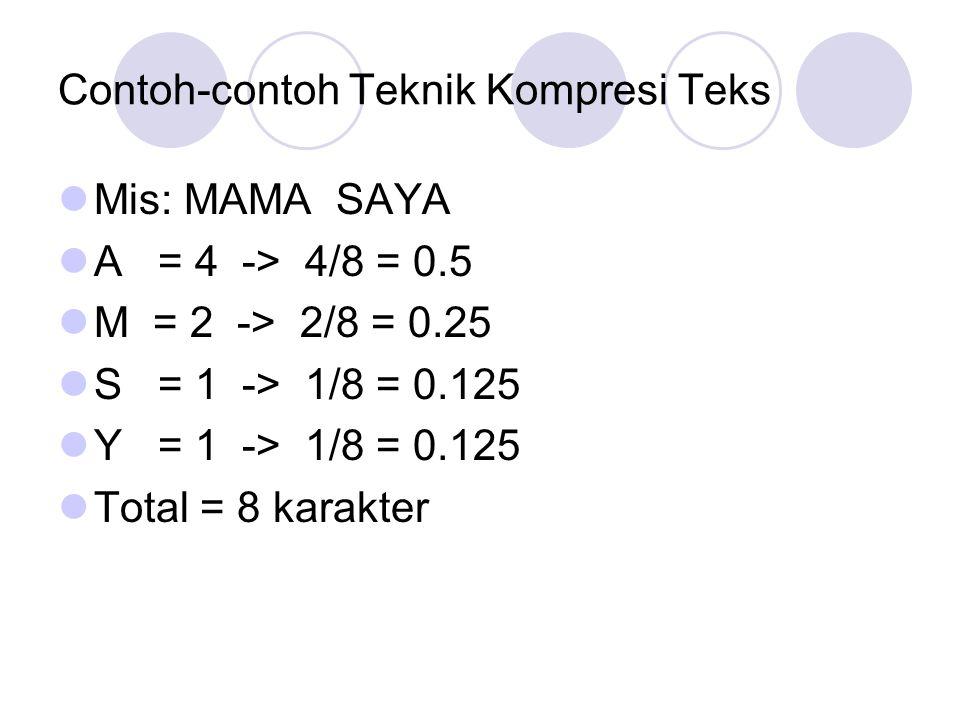 Contoh-contoh Teknik Kompresi Teks Mis: MAMA SAYA A = 4 -> 4/8 = 0.5 M = 2 -> 2/8 = 0.25 S = 1 -> 1/8 = 0.125 Y = 1 -> 1/8 = 0.125 Total = 8 karakter