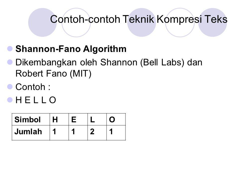 Contoh-contoh Teknik Kompresi Teks Shannon-Fano Algorithm Dikembangkan oleh Shannon (Bell Labs) dan Robert Fano (MIT) Contoh : H E L L O SimbolHELO Ju