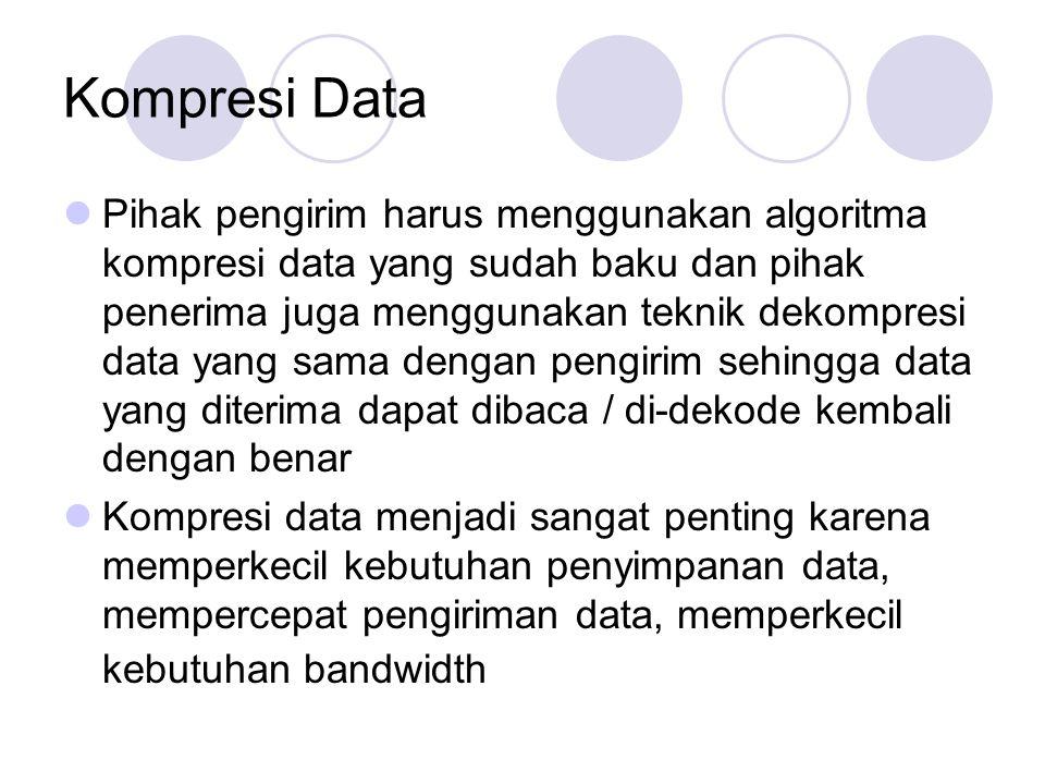 Kompresi Data Teknik kompresi bisa dilakukan terhadap data teks/biner, gambar (JPEG, PNG, TIFF), audio (MP3, AAC, RMA, WMA), dan video (MPEG, H261, H263)