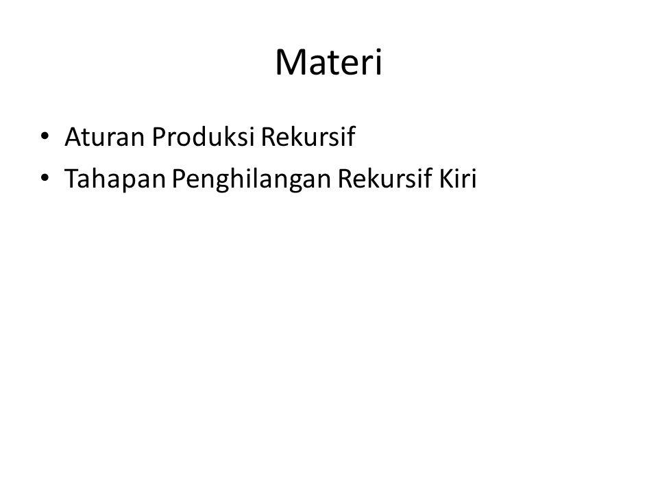 Produksi Rekursif Merupakan produksi yang mengakibatkan perulangan /loop sehingga tidak menuju terminal produksi rekursif yang mengakibatkan perulangan selalu tumbuh disebelah kiri disebut rekursif kiri contoh : B →Ba