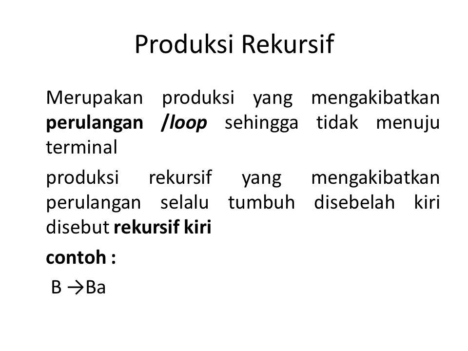 Tahapan Penghilangan Rekursif Kiri 1.Pisahkan produksi yang rekursif kiri dan yang tidak.