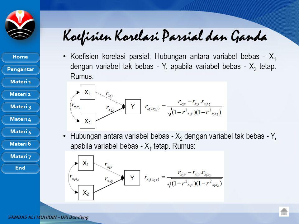Pengantar Home Materi 1 Materi 2 Materi 3 Materi 4 Materi 5 Materi 6 Materi 7 End SAMBAS ALI MUHIDIN – UPI Bandung Koefisien Korelasi Parsial dan Ganda Koefisien korelasi parsial: Hubungan antara variabel bebas - X 1 dengan variabel tak bebas - Y, apabila variabel bebas - X 2 tetap.