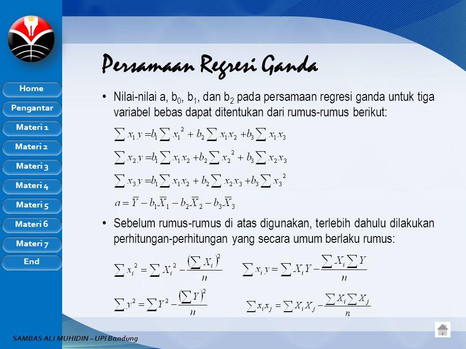 Pengantar Home Materi 1 Materi 2 Materi 3 Materi 4 Materi 5 Materi 6 Materi 7 End SAMBAS ALI MUHIDIN – UPI Bandung Persamaan Regresi Ganda Nilai-nilai a, b 0, b 1, dan b 2 pada persamaan regresi ganda untuk tiga variabel bebas dapat ditentukan dari rumus-rumus berikut: Sebelum rumus-rumus di atas digunakan, terlebih dahulu dilakukan perhitungan-perhitungan yang secara umum berlaku rumus: