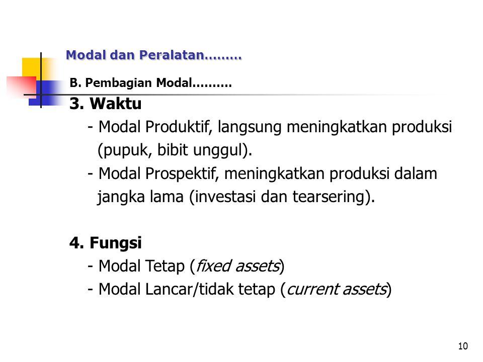 10 Modal dan Peralatan……… B. Pembagian Modal………. 3. Waktu - Modal Produktif, langsung meningkatkan produksi (pupuk, bibit unggul). - Modal Prospektif,