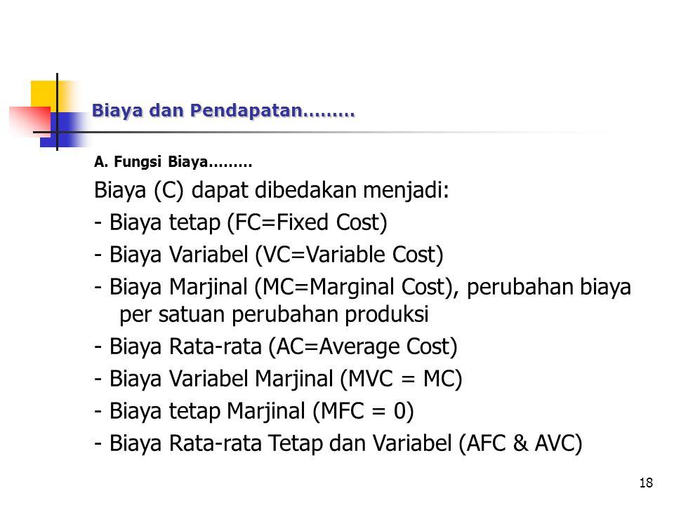 18 A. Fungsi Biaya……… Biaya (C) dapat dibedakan menjadi: - Biaya tetap (FC=Fixed Cost) - Biaya Variabel (VC=Variable Cost) - Biaya Marjinal (MC=Margin