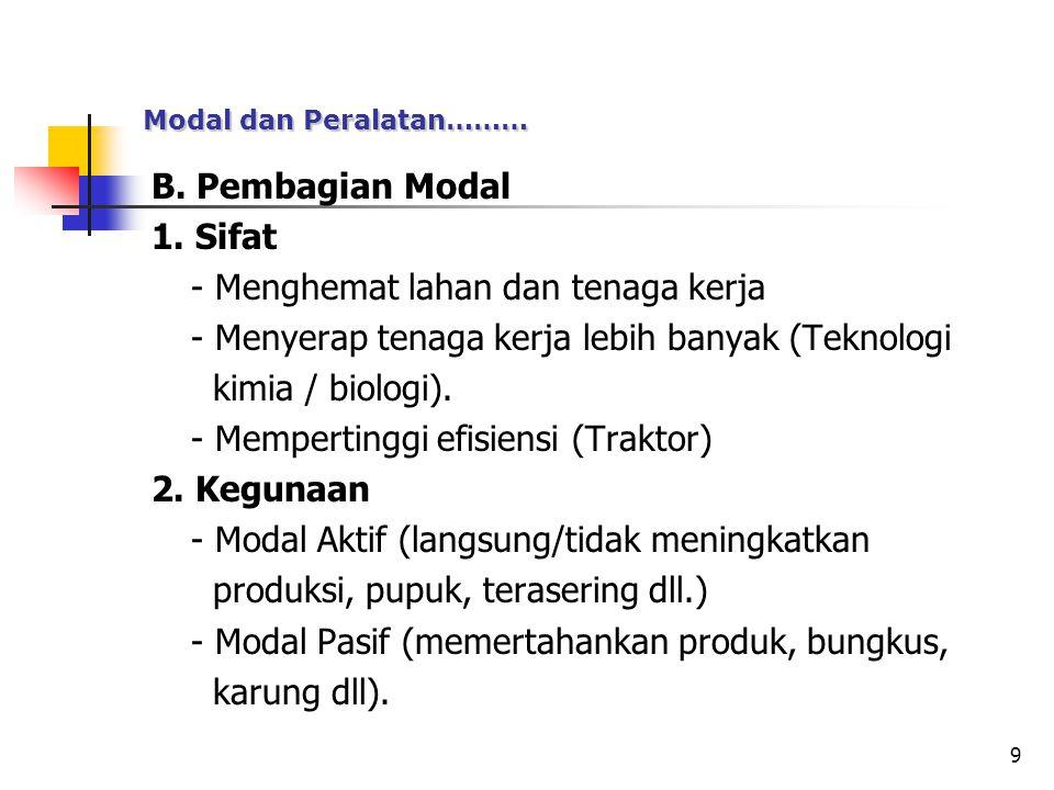 10 Modal dan Peralatan……… B.Pembagian Modal………. 3.