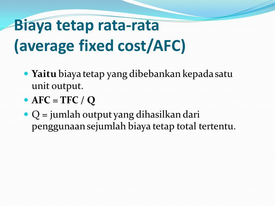 Biaya tetap rata-rata (average fixed cost/AFC) Yaitu biaya tetap yang dibebankan kepada satu unit output.