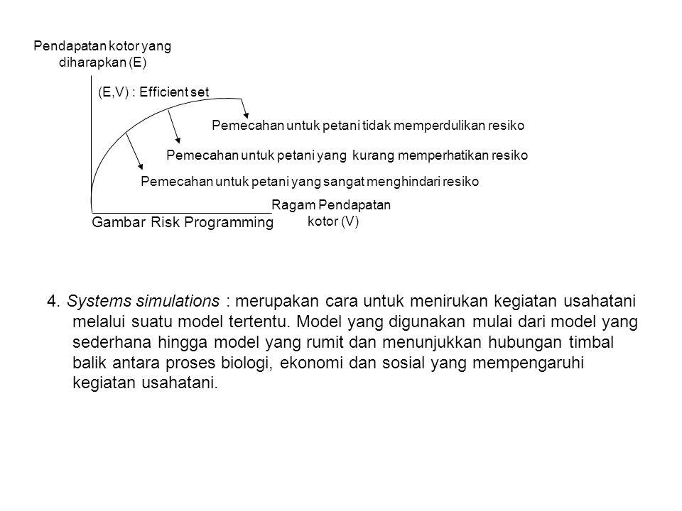 4. Systems simulations : merupakan cara untuk menirukan kegiatan usahatani melalui suatu model tertentu. Model yang digunakan mulai dari model yang se