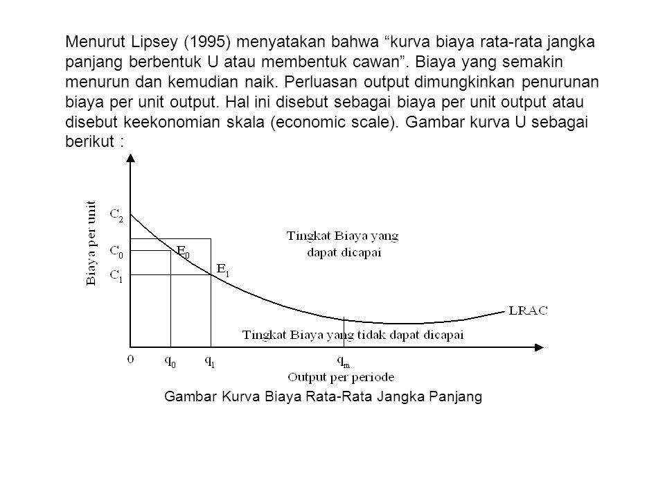 """Menurut Lipsey (1995) menyatakan bahwa """"kurva biaya rata-rata jangka panjang berbentuk U atau membentuk cawan"""". Biaya yang semakin menurun dan kemudia"""