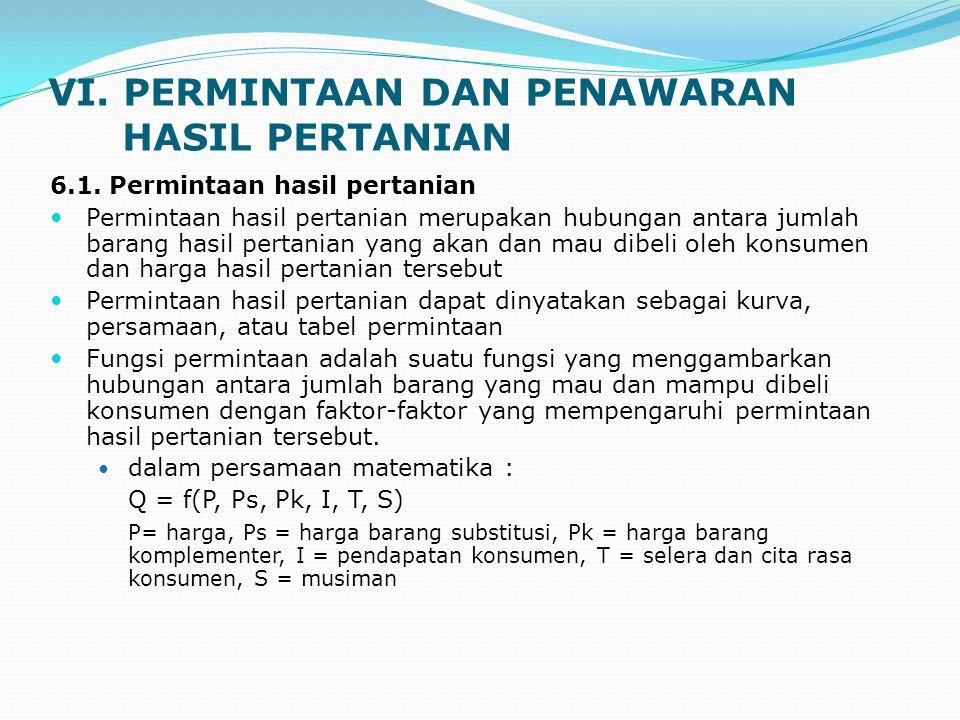 VI.PERMINTAAN DAN PENAWARAN HASIL PERTANIAN 6.1.