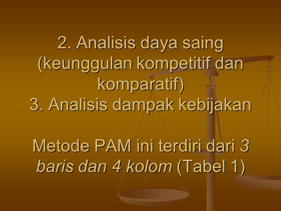 2. Analisis daya saing (keunggulan kompetitif dan komparatif) 3. Analisis dampak kebijakan Metode PAM ini terdiri dari 3 baris dan 4 kolom (Tabel 1)