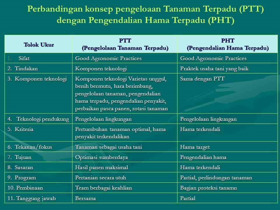 Perbandingan konsep pengeloaan Tanaman Terpadu (PTT) dengan Pengendalian Hama Terpadu (PHT) Tolok Ukur PTT (Pengelolaan Tanaman Terpadu) PHT (Pengendalian Hama Terpadu) 1.Sifat Good Agronomic Practices 2.