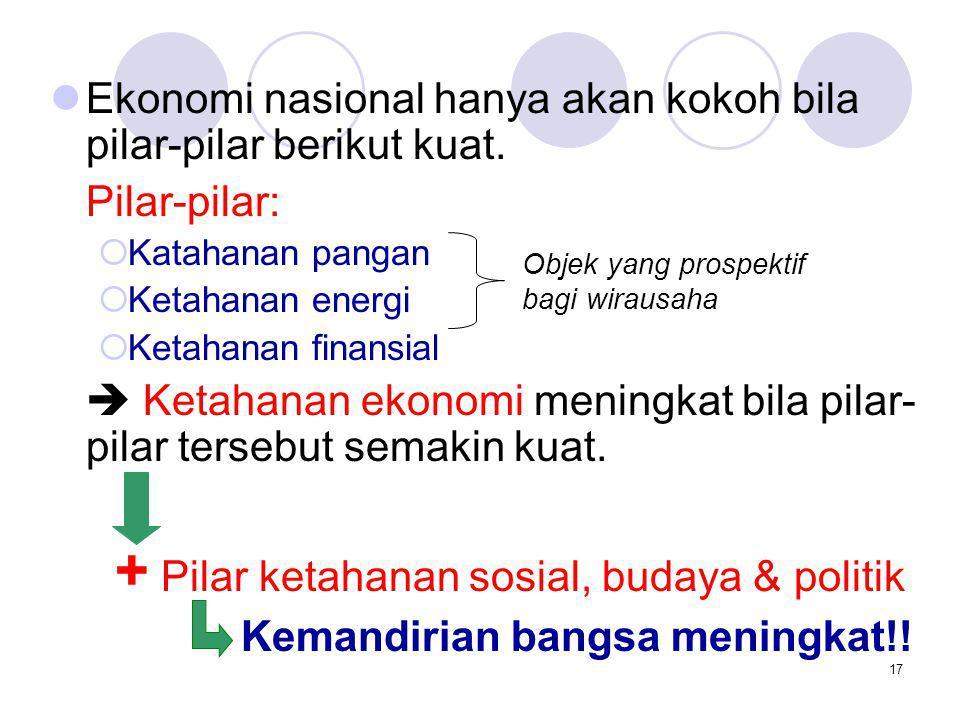17 Ekonomi nasional hanya akan kokoh bila pilar-pilar berikut kuat. Pilar-pilar:  Katahanan pangan  Ketahanan energi  Ketahanan finansial  Ketahan