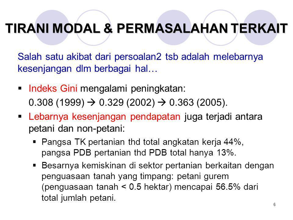 6  Indeks Gini mengalami peningkatan: 0.308 (1999)  0.329 (2002)  0.363 (2005).  Lebarnya kesenjangan pendapatan juga terjadi antara petani dan no