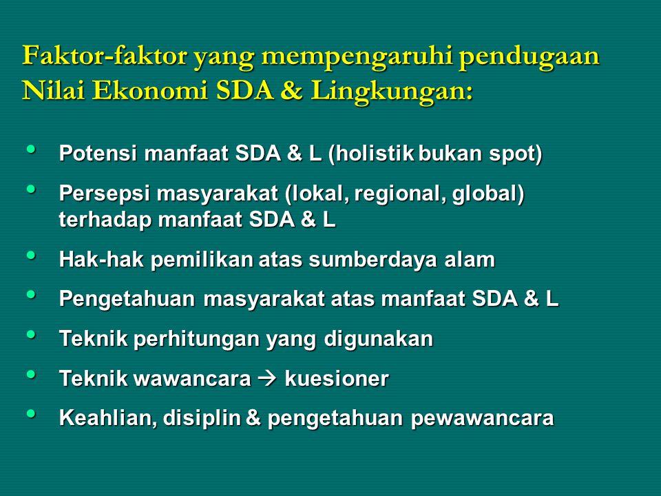 Faktor-faktor yang mempengaruhi pendugaan Nilai Ekonomi SDA & Lingkungan: Potensi manfaat SDA & L (holistik bukan spot) Potensi manfaat SDA & L (holis