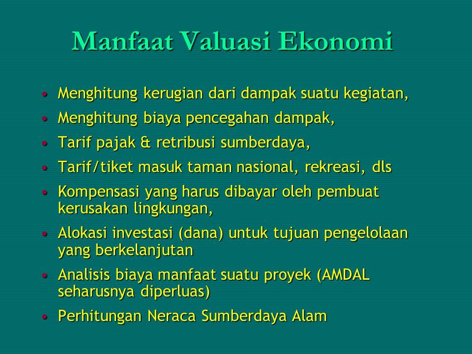 Manfaat Valuasi Ekonomi Menghitung kerugian dari dampak suatu kegiatan,Menghitung kerugian dari dampak suatu kegiatan, Menghitung biaya pencegahan dam