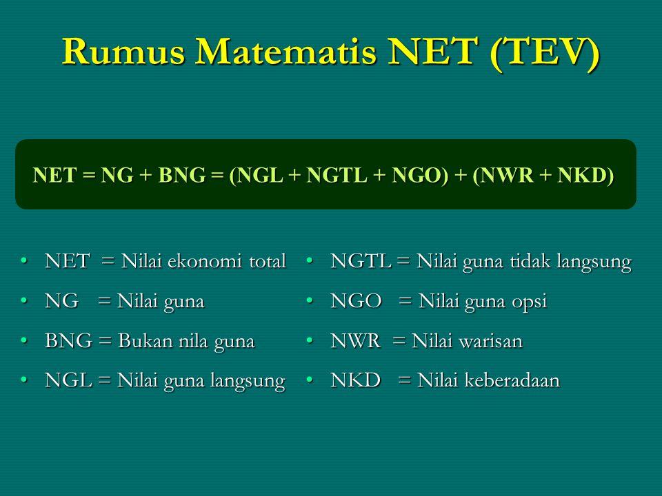 Rumus Matematis NET (TEV) NET = Nilai ekonomi totalNET = Nilai ekonomi total NG = Nilai gunaNG = Nilai guna BNG = Bukan nila gunaBNG = Bukan nila guna