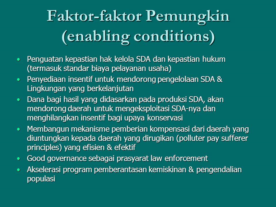 Faktor-faktor Pemungkin (enabling conditions) Penguatan kepastian hak kelola SDA dan kepastian hukum (termasuk standar biaya pelayanan usaha)Penguatan