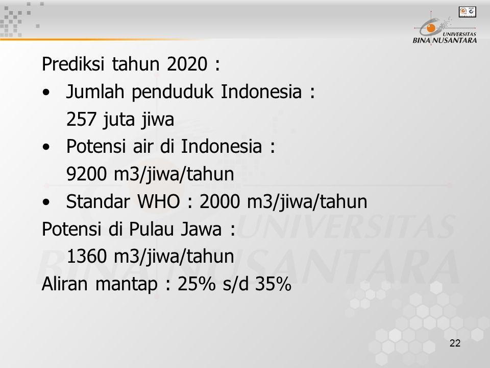 22 Prediksi tahun 2020 : Jumlah penduduk Indonesia : 257 juta jiwa Potensi air di Indonesia : 9200 m3/jiwa/tahun Standar WHO : 2000 m3/jiwa/tahun Potensi di Pulau Jawa : 1360 m3/jiwa/tahun Aliran mantap : 25% s/d 35 %