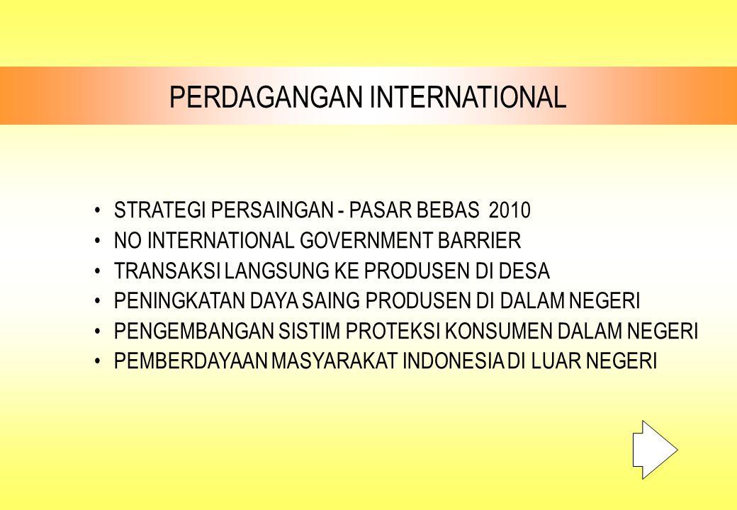 PERDAGANGAN INTERNATIONAL STRATEGI PERSAINGAN - PASAR BEBAS 2010 NO INTERNATIONAL GOVERNMENT BARRIER TRANSAKSI LANGSUNG KE PRODUSEN DI DESA PENINGKATA