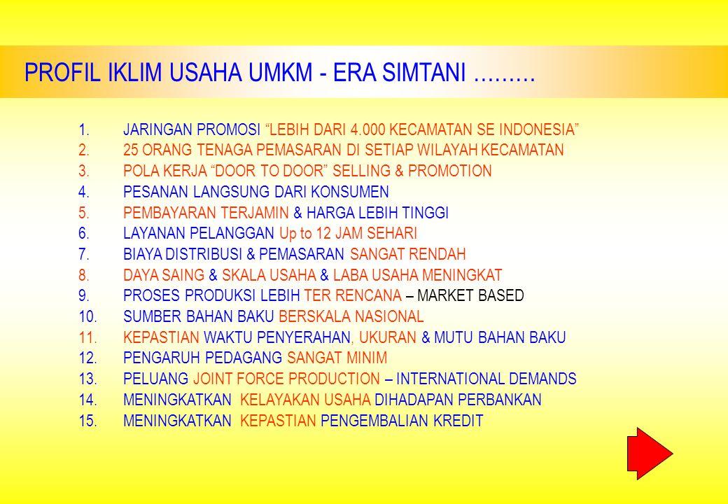 """PROFIL IKLIM USAHA UMKM - ERA SIMTANI ……… 1.JARINGAN PROMOSI """"LEBIH DARI 4.000 KECAMATAN SE INDONESIA"""" 2.25 ORANG TENAGA PEMASARAN DI SETIAP WILAYAH K"""