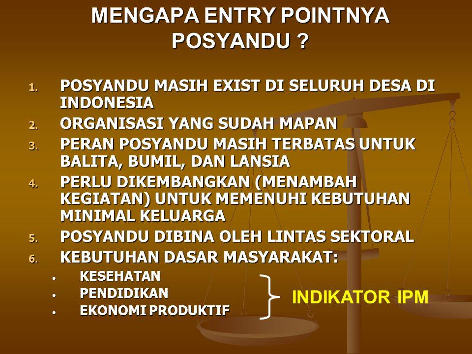 MENGAPA ENTRY POINTNYA POSYANDU ? 1. POSYANDU MASIH EXIST DI SELURUH DESA DI INDONESIA 2. ORGANISASI YANG SUDAH MAPAN 3. PERAN POSYANDU MASIH TERBATAS