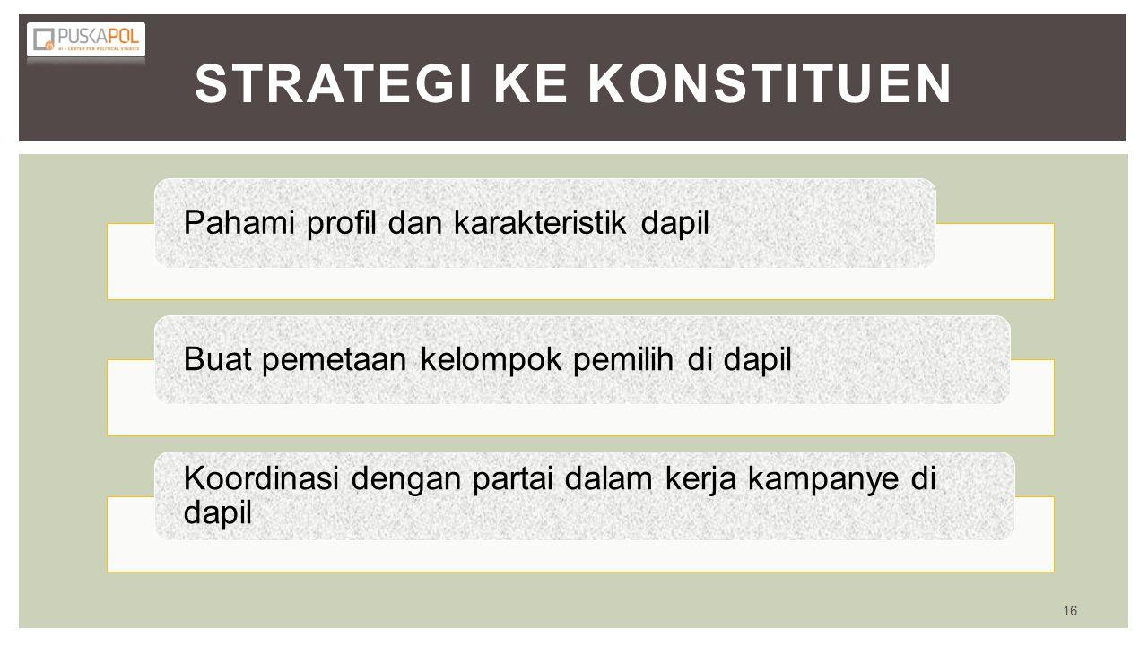 STRATEGI KE KONSTITUEN 16 Pahami profil dan karakteristik dapilBuat pemetaan kelompok pemilih di dapil Koordinasi dengan partai dalam kerja kampanye di dapil