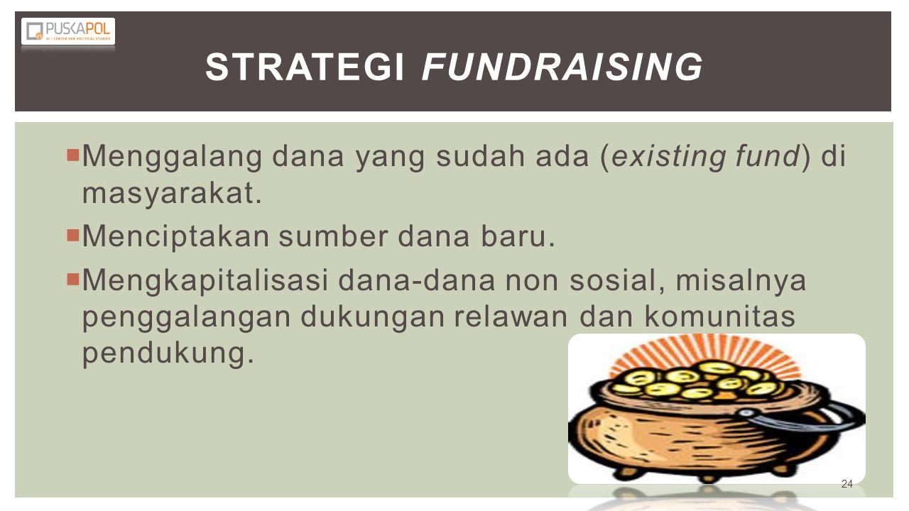STRATEGI FUNDRAISING  Menggalang dana yang sudah ada (existing fund) di masyarakat.