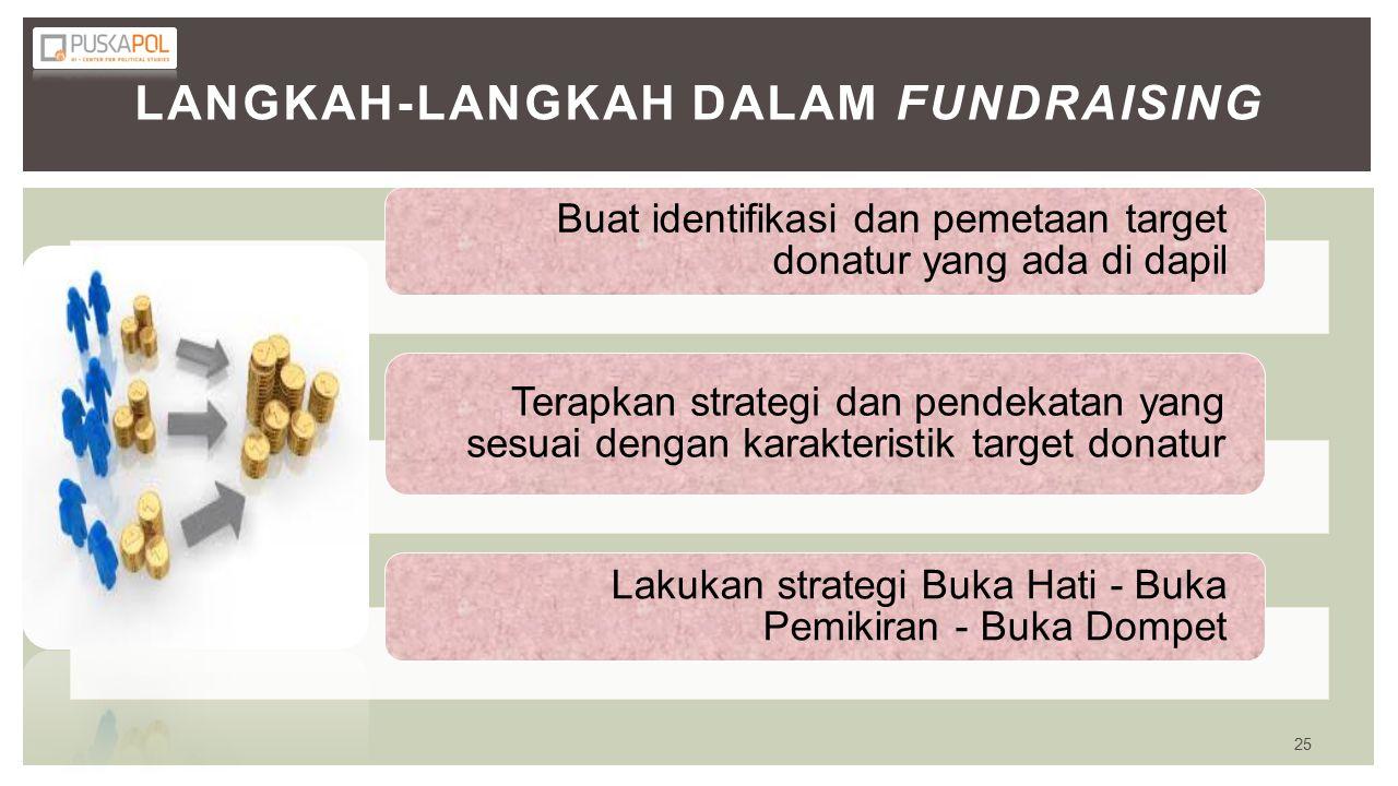 Buat identifikasi dan pemetaan target donatur yang ada di dapil Terapkan strategi dan pendekatan yang sesuai dengan karakteristik target donatur Lakukan strategi Buka Hati - Buka Pemikiran - Buka Dompet LANGKAH-LANGKAH DALAM FUNDRAISING 25