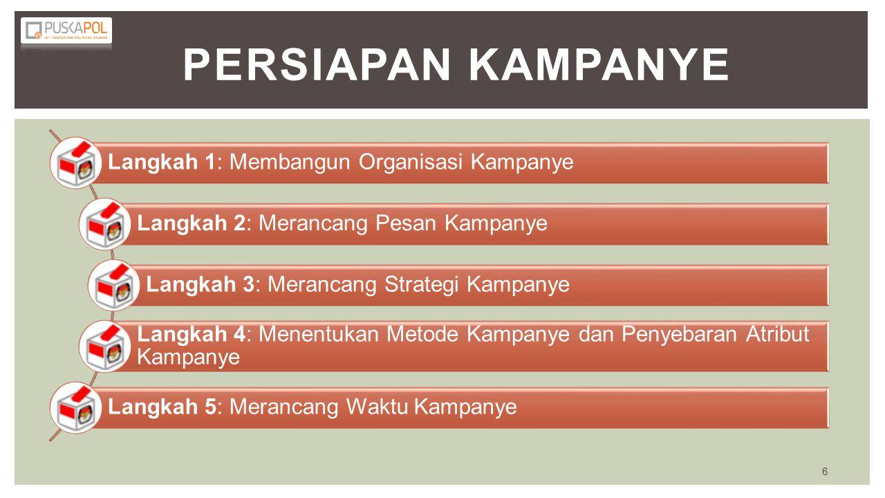 (1) MEMBANGUN ORGANISASI KAMPANYE 7 Mempersiapkan perencanaan dan pelaksanaan kampanye Membantu menyusun strategi dan tema kampanye Membantu caleg dalam pekerjaan- pekerjaan kampanye Mempermudah pembagian tugas kerja antara caleg dan tim kampanye