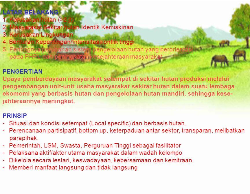 LATAR BELAKANG 1.Kerusakan hutan (>2 jt) 2. Masyarakat Sekitar hutan Identik Kemiskinan 3.