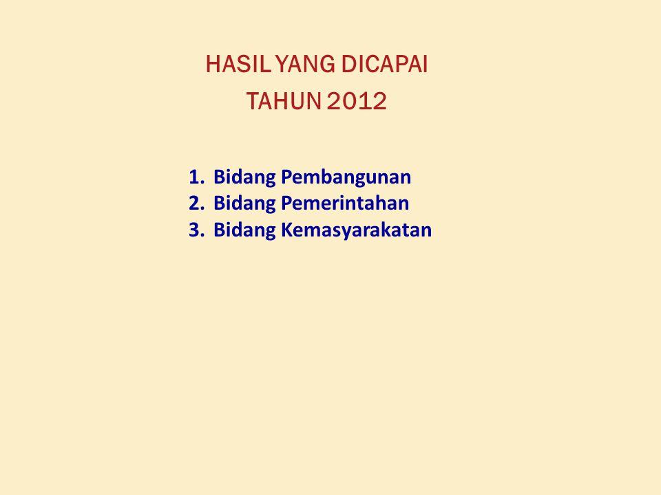 Berdasarkan APBD Kabupaten Malang TA.2012, Kecamatan Kepanjen memperoleh Anggaran sejumlah Rp. 152.402.000,- yang dipergunakan untuk : Program pelayan