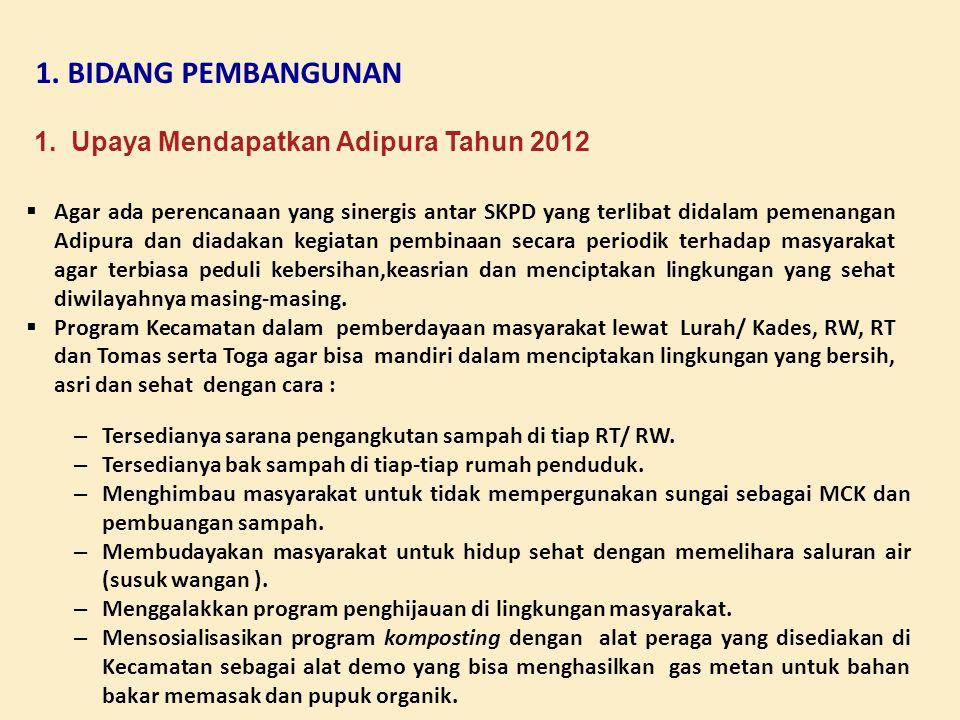 HASIL YANG DICAPAI TAHUN 2012 1.Bidang Pembangunan 2.Bidang Pemerintahan 3.Bidang Kemasyarakatan