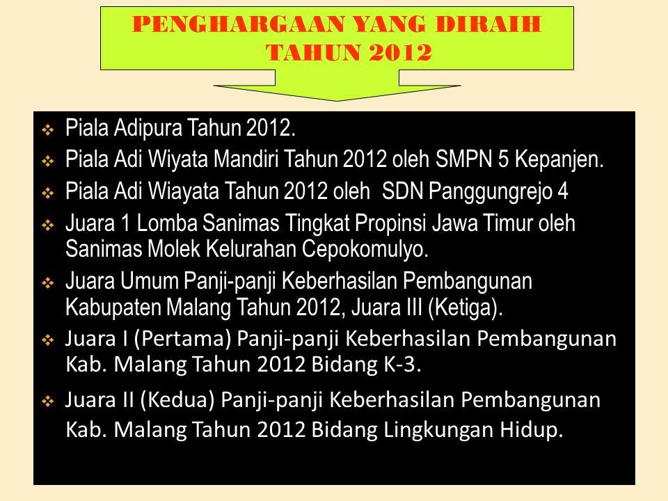 Kota Kepanjen sebagai Ibukota Kabupaten Malang masih diwarnai dengan banyaknya Anjal dan Gepeng yang notabene merupakan dropping dari daerah lain. Unt