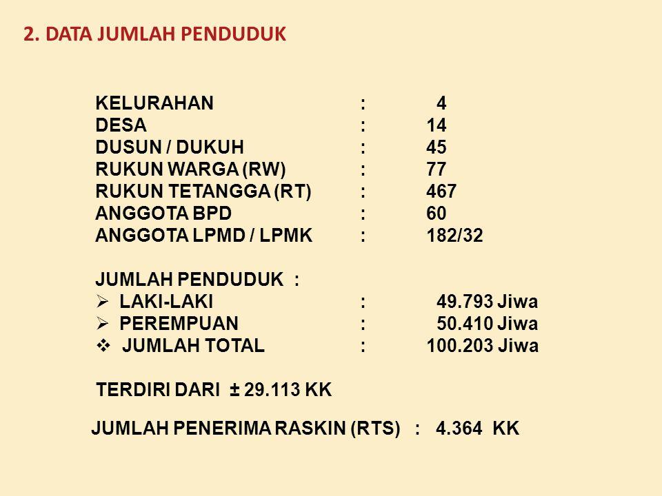 LETAK GEOGRAFIS : Kecamatan Kepanjen salah satu dari 33 Kecamatan di Kabupaten Malang dan bedasarkan Peraturan Pemerintah nomor 18 tahun 2008 tentang