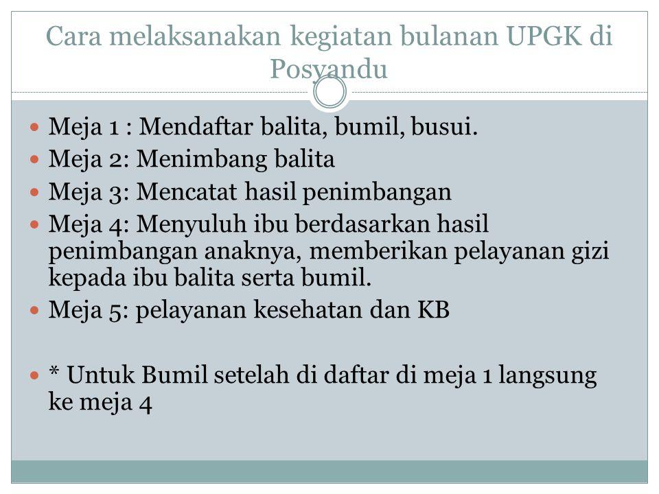 Cara melaksanakan kegiatan bulanan UPGK di Posyandu Meja 1 : Mendaftar balita, bumil, busui. Meja 2: Menimbang balita Meja 3: Mencatat hasil penimbang