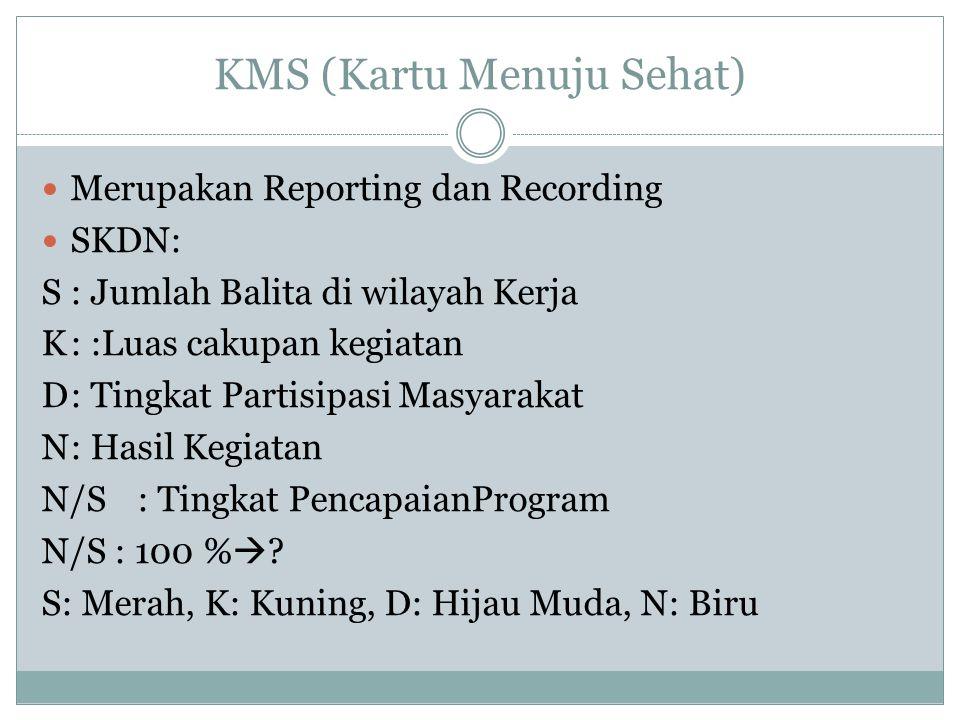 KMS (Kartu Menuju Sehat) Merupakan Reporting dan Recording SKDN: S: Jumlah Balita di wilayah Kerja K: :Luas cakupan kegiatan D: Tingkat Partisipasi Ma