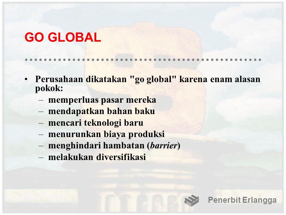GO GLOBAL Perusahaan dikatakan
