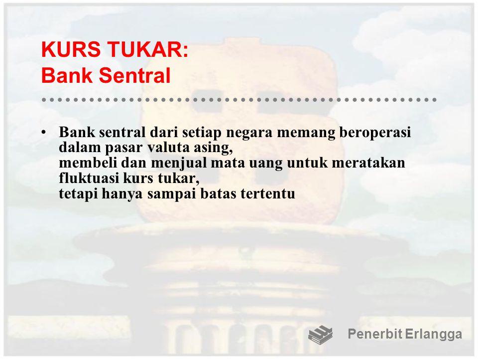 KURS TUKAR: Bank Sentral Bank sentral dari setiap negara memang beroperasi dalam pasar valuta asing, membeli dan menjual mata uang untuk meratakan flu