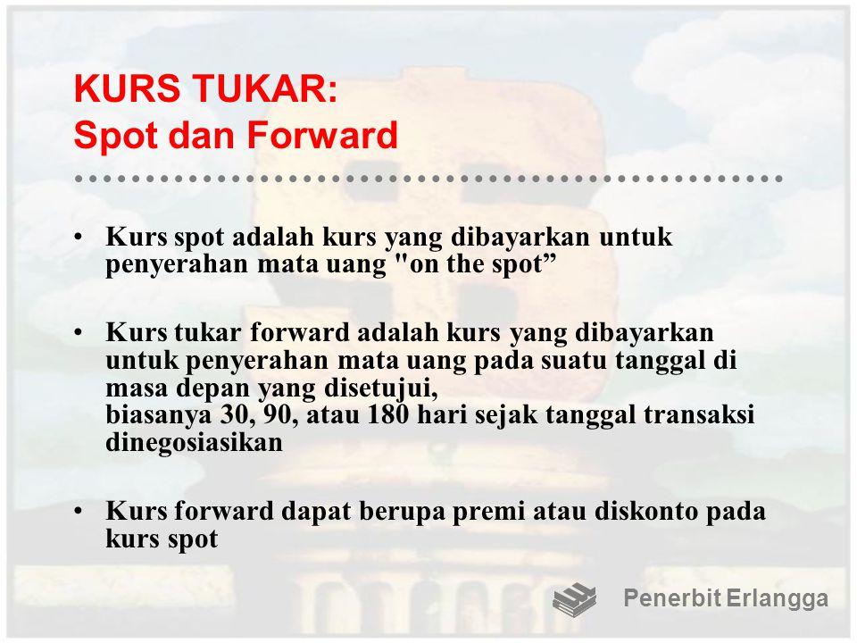 KURS TUKAR: Spot dan Forward Kurs spot adalah kurs yang dibayarkan untuk penyerahan mata uang