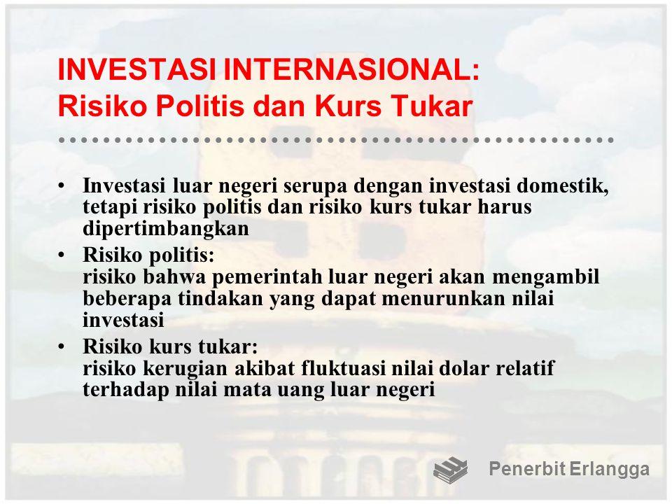 INVESTASI INTERNASIONAL: Risiko Politis dan Kurs Tukar Investasi luar negeri serupa dengan investasi domestik, tetapi risiko politis dan risiko kurs t