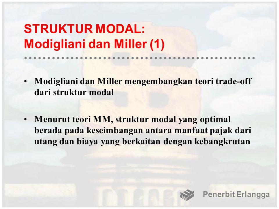 STRUKTUR MODAL: Modigliani dan Miller (1) Modigliani dan Miller mengembangkan teori trade-off dari struktur modal Menurut teori MM, struktur modal yan