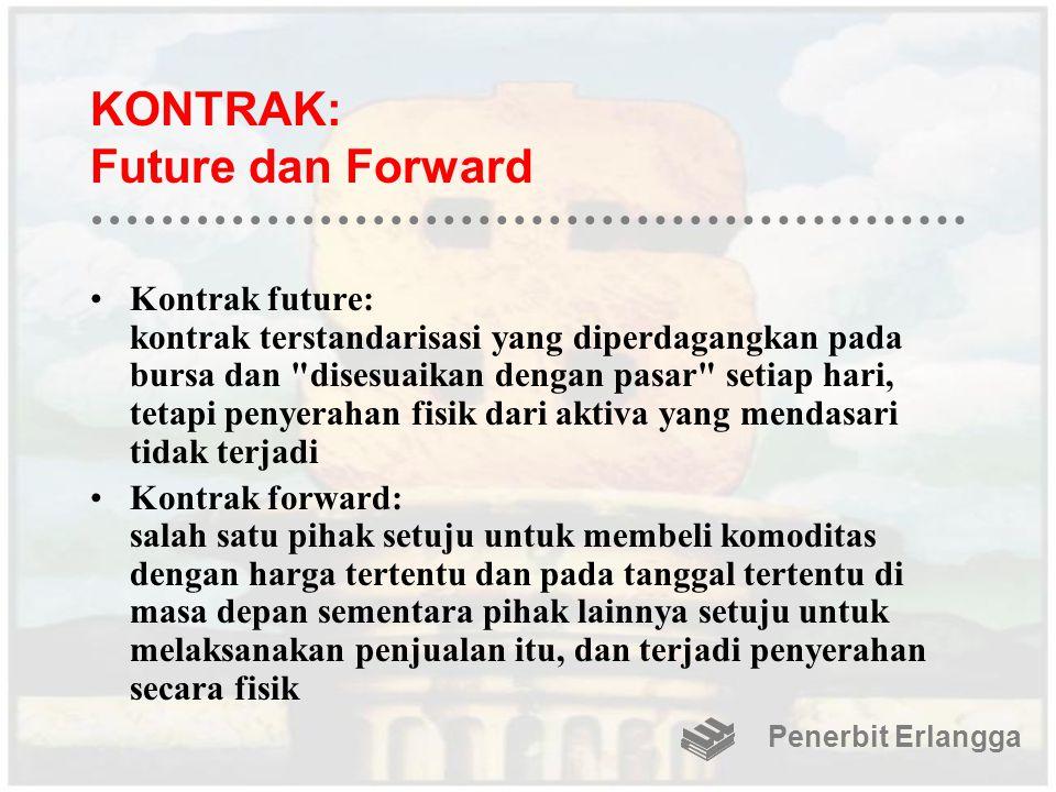 KONTRAK: Future dan Forward Kontrak future: kontrak terstandarisasi yang diperdagangkan pada bursa dan