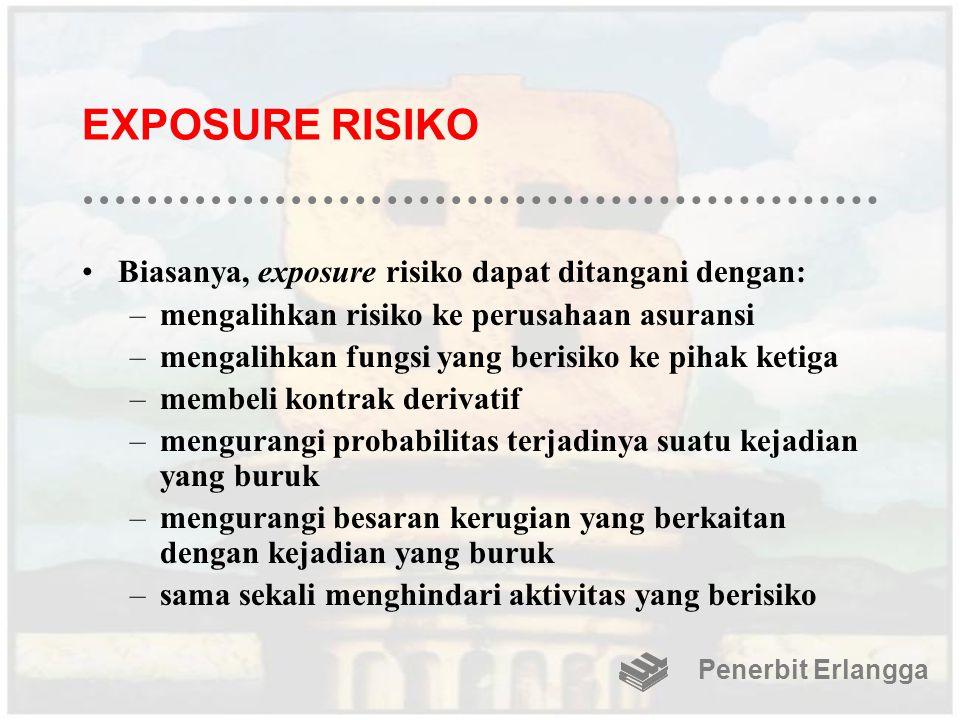 EXPOSURE RISIKO Biasanya, exposure risiko dapat ditangani dengan: –mengalihkan risiko ke perusahaan asuransi –mengalihkan fungsi yang berisiko ke piha