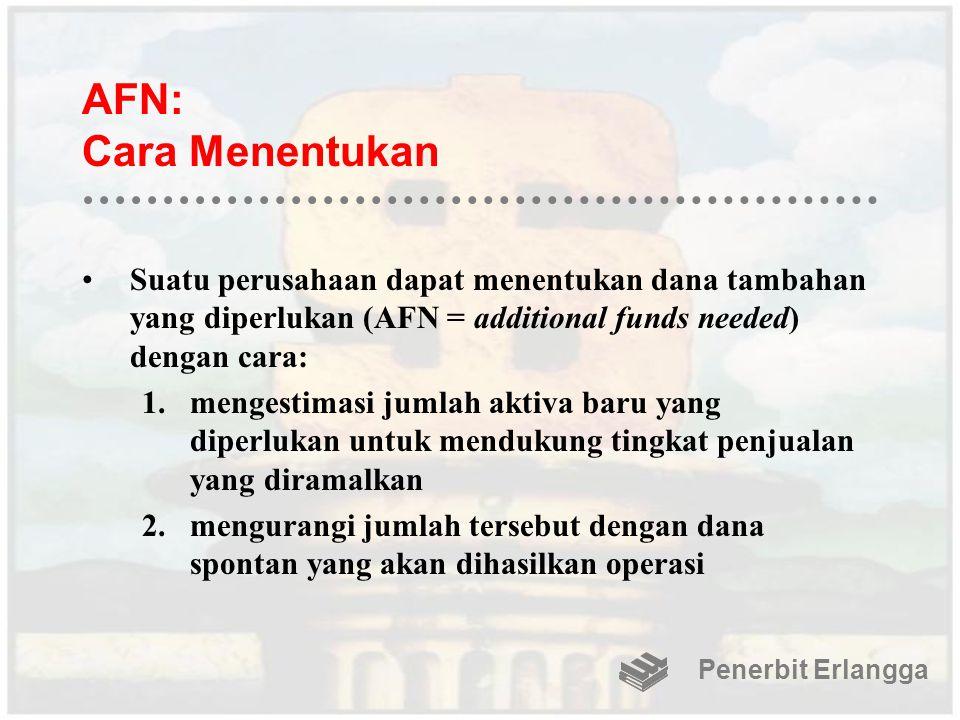 AFN: Cara Menentukan Suatu perusahaan dapat menentukan dana tambahan yang diperlukan (AFN = additional funds needed) dengan cara: 1.mengestimasi jumla
