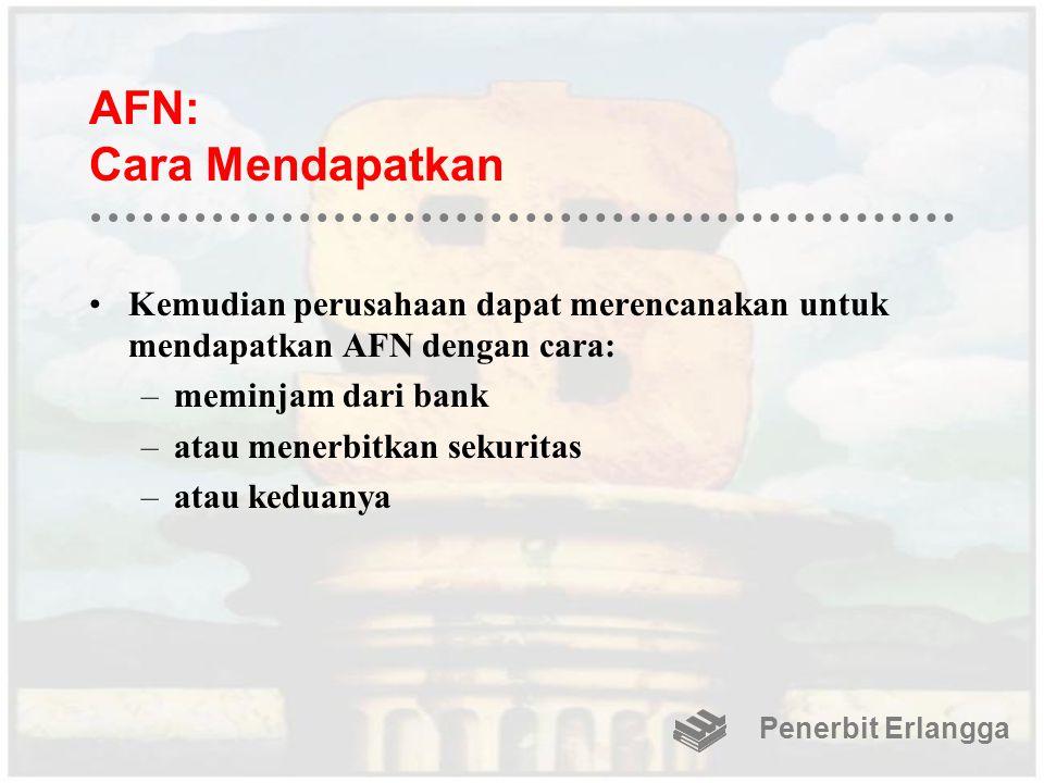 AFN: Cara Mendapatkan Kemudian perusahaan dapat merencanakan untuk mendapatkan AFN dengan cara: –meminjam dari bank –atau menerbitkan sekuritas –atau