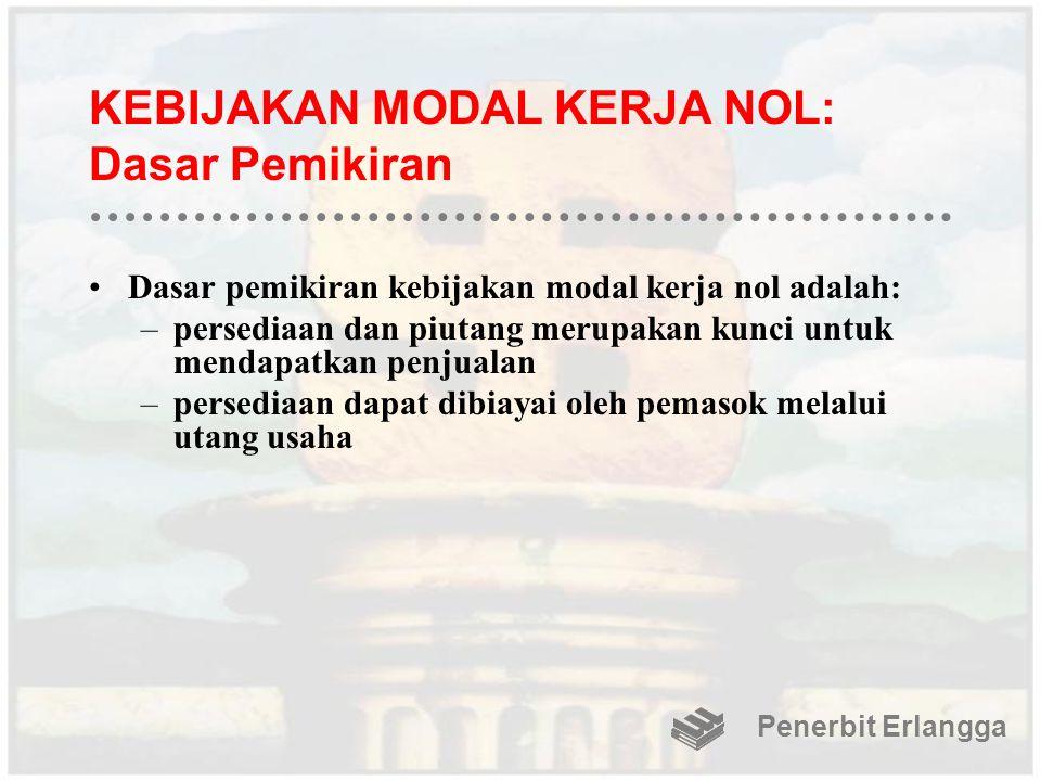 KEBIJAKAN MODAL KERJA NOL: Dasar Pemikiran Dasar pemikiran kebijakan modal kerja nol adalah: –persediaan dan piutang merupakan kunci untuk mendapatkan