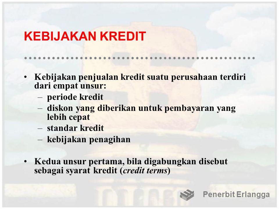 KEBIJAKAN KREDIT Kebijakan penjualan kredit suatu perusahaan terdiri dari empat unsur: –periode kredit –diskon yang diberikan untuk pembayaran yang le