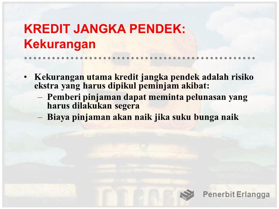 KREDIT JANGKA PENDEK: Kekurangan Kekurangan utama kredit jangka pendek adalah risiko ekstra yang harus dipikul peminjam akibat: –Pemberi pinjaman dapa